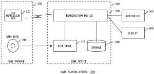 Sony RFID Patent
