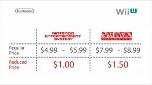 Nintendo-Wii-U-Virtual-Console-Game-Prices-Nintendo-Direct