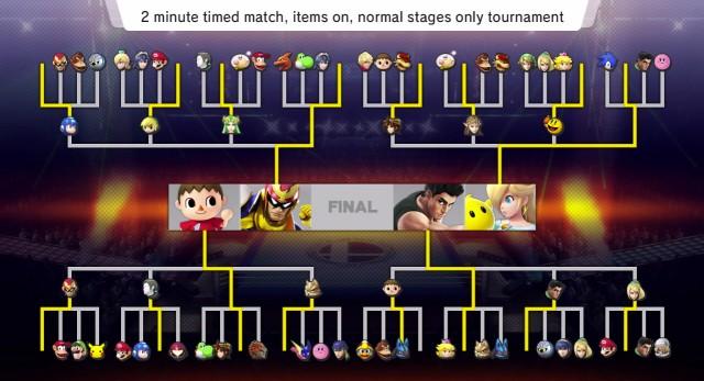 Super Smash Bros. - Tournament