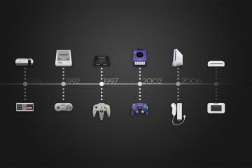 Nintendo-Console-Timeline